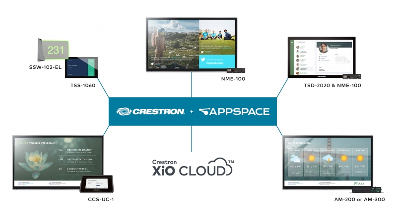 crestron nme appspace